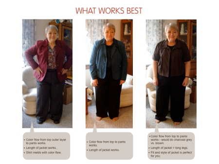 Client Mary - What Works Best