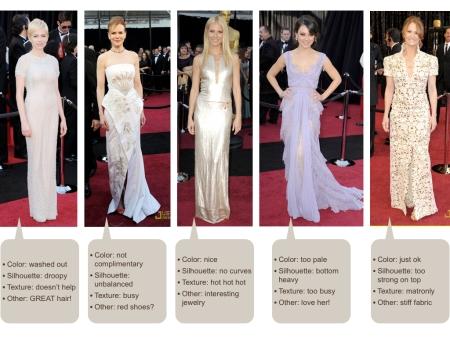 Fabuliss Oscars 2011 Suggestions