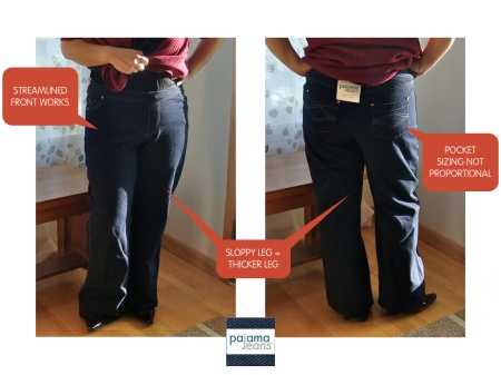 Pajama Jeans Front & Back Analysis