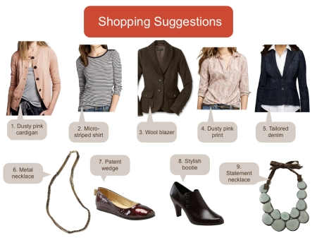Shopping Suggestions